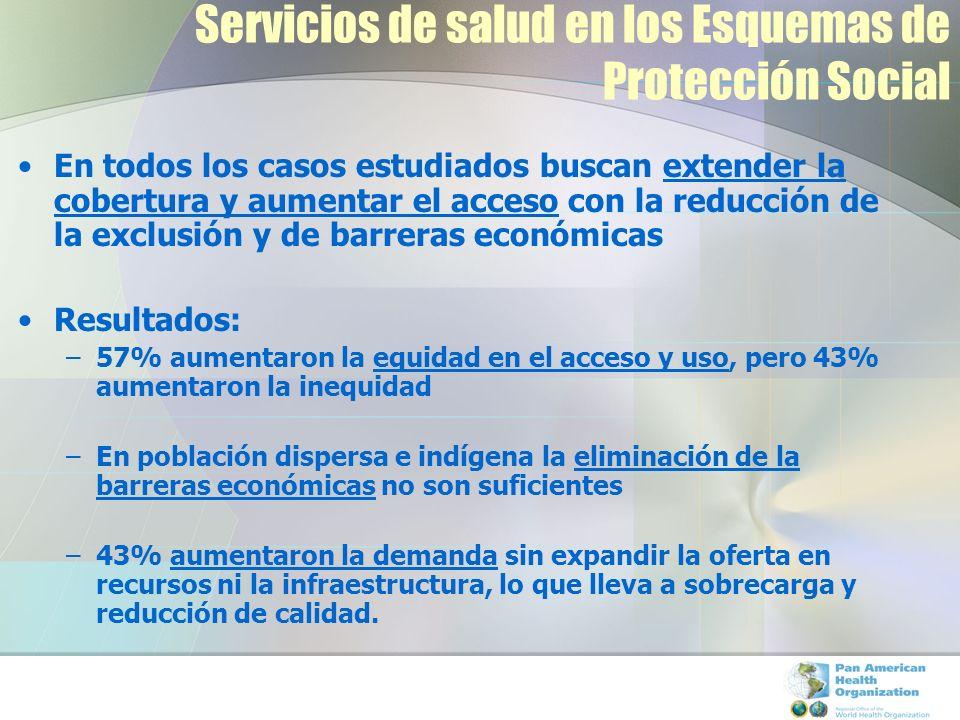 José Ruales Asesor Regional en Sistemas de Salud OPS/OMS rualesjo2@paho.org