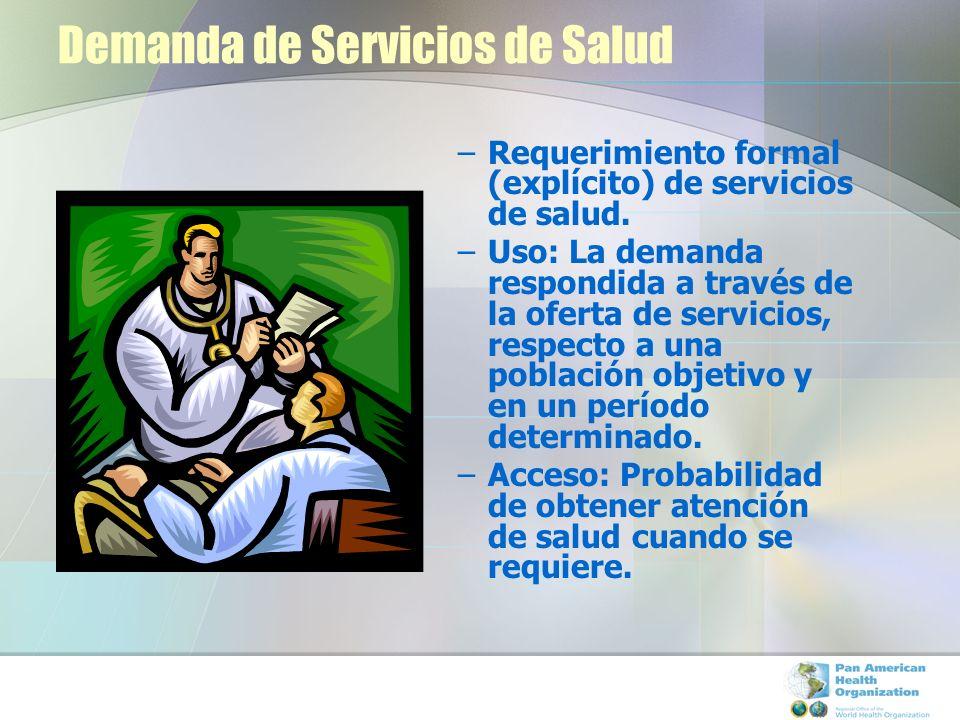 Demanda de Servicios de Salud –Requerimiento formal (explícito) de servicios de salud. –Uso: La demanda respondida a través de la oferta de servicios,
