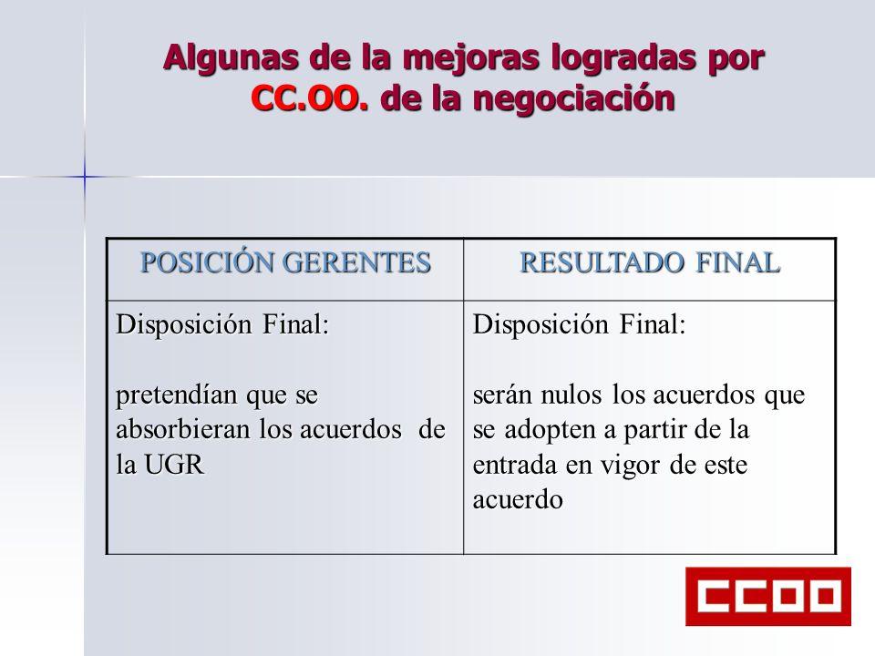 POSICIÓN GERENTES RESULTADO FINAL Disposición Final: pretendían que se absorbieran los acuerdos de la UGR Disposición Final: serán nulos los acuerdos