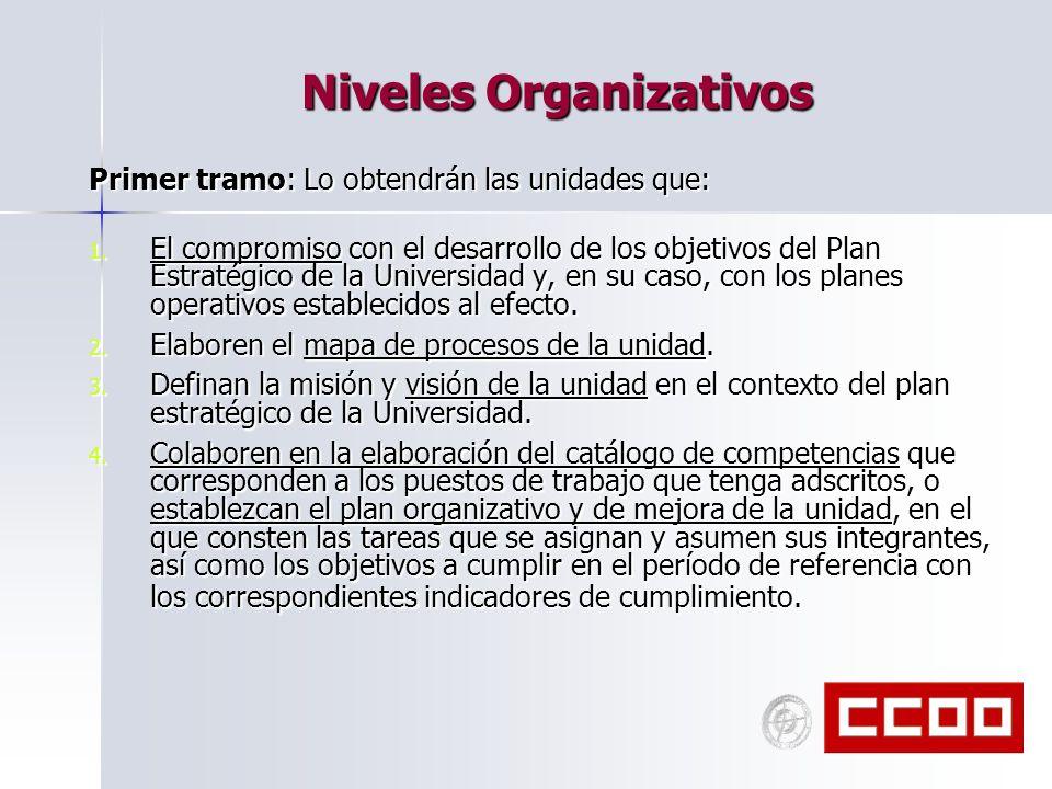 Niveles Organizativos Primer tramo: Lo obtendrán las unidades que: 1. El compromiso con el desarrollo de los objetivos del Plan Estratégico de la Univ