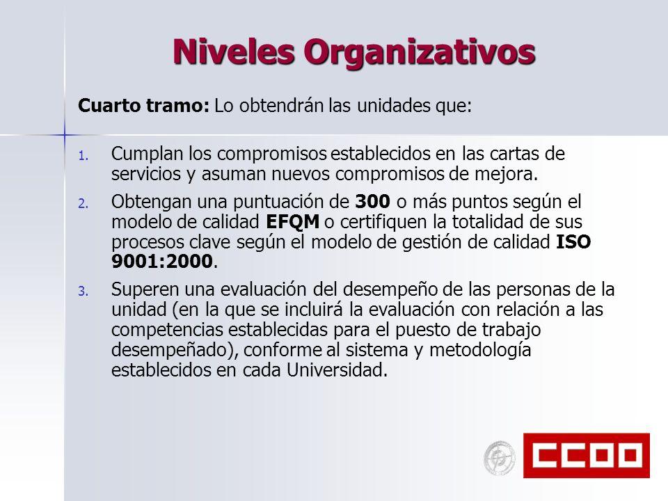 Niveles Organizativos Cuarto tramo: Lo obtendrán las unidades que: 1. 1. Cumplan los compromisos establecidos en las cartas de servicios y asuman nuev