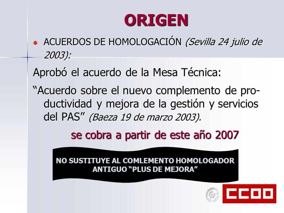 ORIGEN ACUERDOS DE HOMOLOGACIÓN (Sevilla 24 julio de 2003): Aprobó el acuerdo de la Mesa Técnica: Acuerdo sobre el nuevo complemento de pro- ductivida