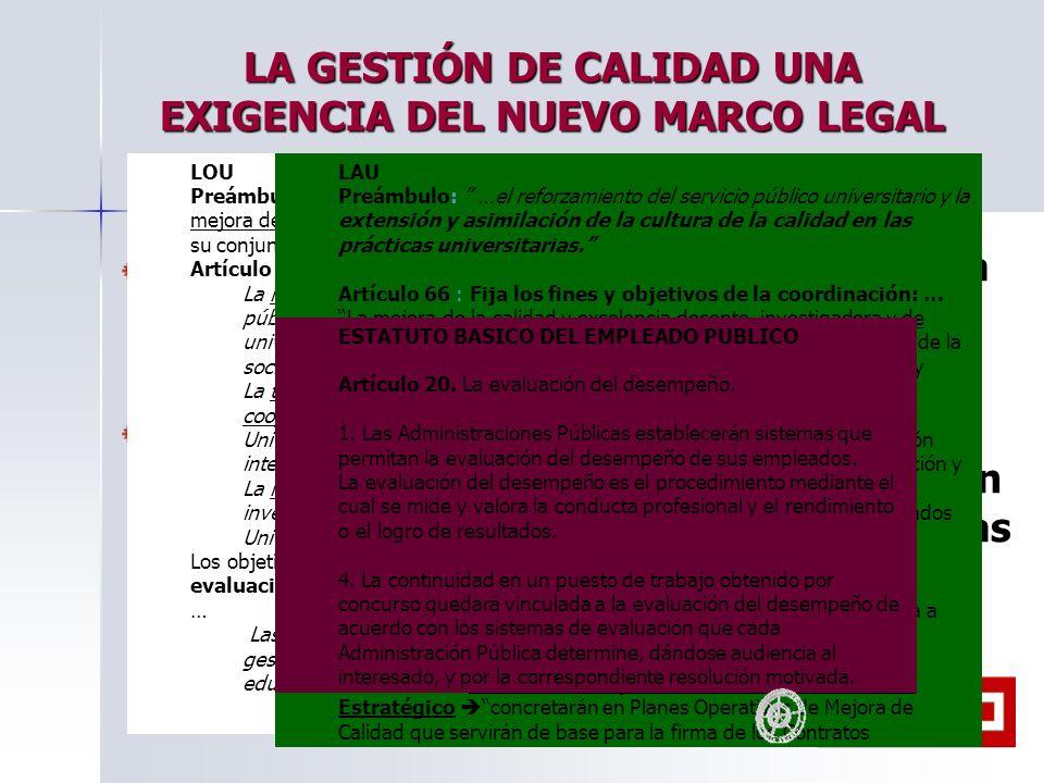 LA GESTIÓN DE CALIDAD UNA EXIGENCIA DEL NUEVO MARCO LEGAL Calidad de la gestión una exigencia de la LOU y la LAU Gestión por competencias exigencia de