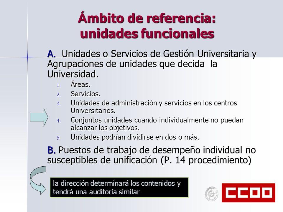 Á mbito de referencia: unidades funcionales A. Unidades o Servicios de Gestión Universitaria y Agrupaciones de unidades que decida la Universidad. 1.