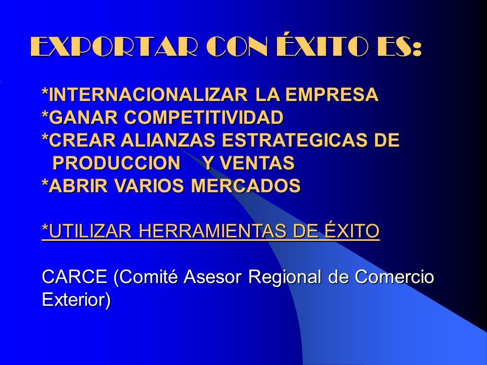 EXPORTAR CON ÉXITO ES: *INTERNACIONALIZAR LA EMPRESA *GANAR COMPETITIVIDAD *CREAR ALIANZAS ESTRATEGICAS DE PRODUCCION Y VENTAS *ABRIR VARIOS MERCADOS *UTILIZAR HERRAMIENTAS DE ÉXITO CARCE (Comité Asesor Regional de Comercio Exterior)