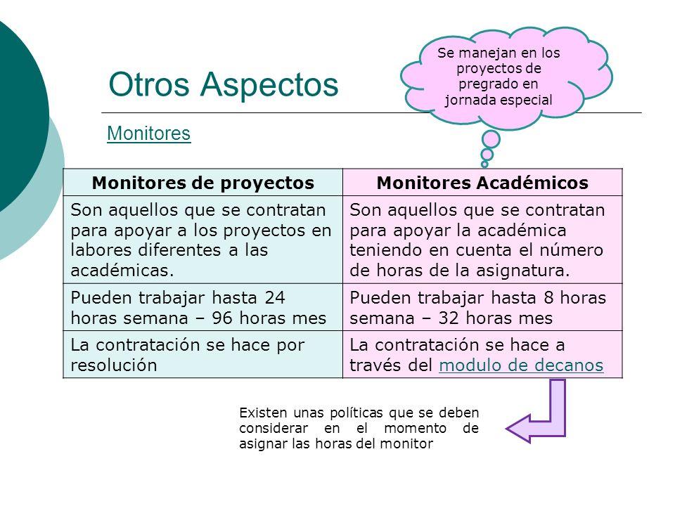 Otros Aspectos Monitores Monitores de proyectosMonitores Académicos Son aquellos que se contratan para apoyar a los proyectos en labores diferentes a las académicas.