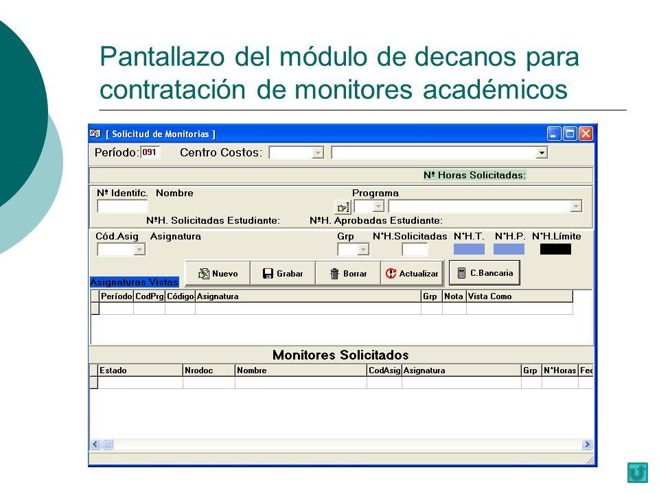 Pantallazo del módulo de decanos para contratación de monitores académicos