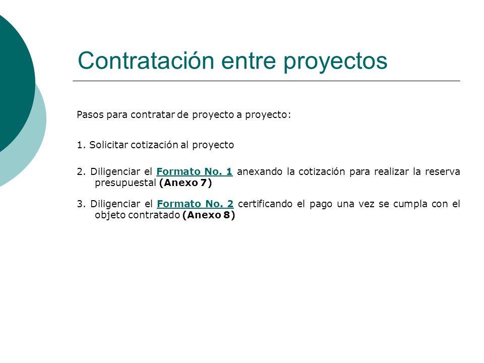 Contratación entre proyectos Pasos para contratar de proyecto a proyecto: 1.