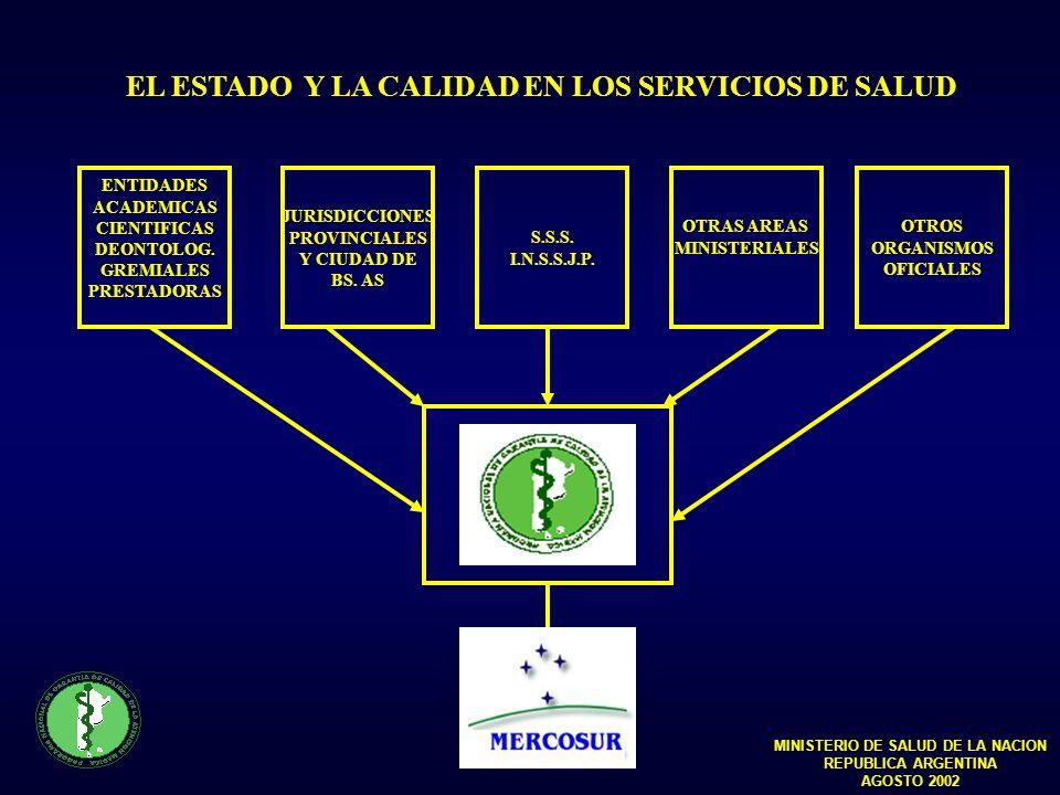 ENTIDADES ACADEMICAS CIENTIFICAS DEONTOLOG.