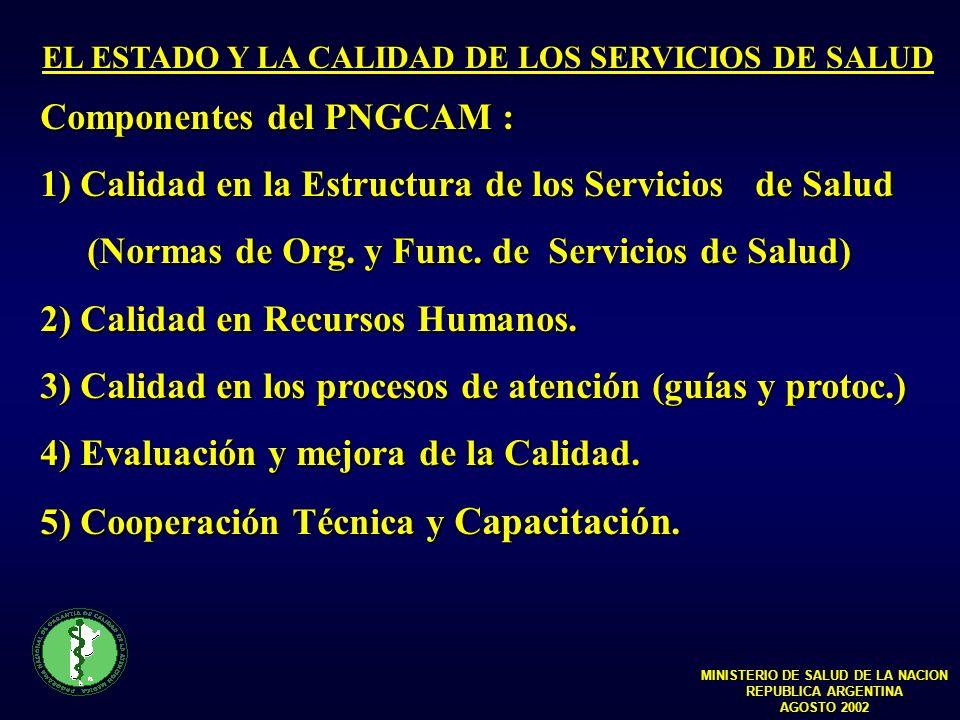 Calidad: Percepción de necesidad de herramientas Rol del Estado : rector Participación de las ONGs.