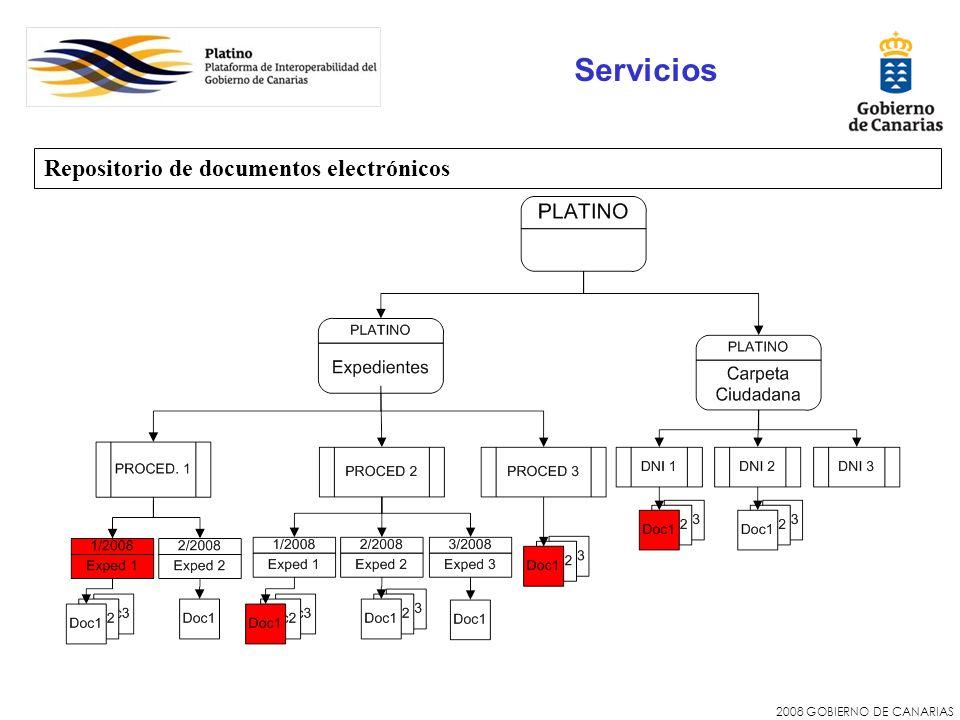 2008 GOBIERNO DE CANARIAS Servicios Repositorio de documentos electrónicos