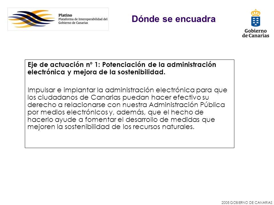 2008 GOBIERNO DE CANARIAS Dónde se encuadra Eje de actuación nº 1: Potenciación de la administración electrónica y mejora de la sostenibilidad. Impuls