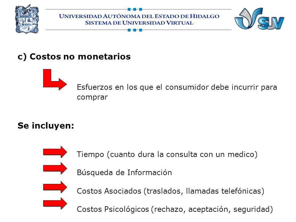 c) Costos no monetarios Esfuerzos en los que el consumidor debe incurrir para comprar Se incluyen: Tiempo (cuanto dura la consulta con un medico) Búsq