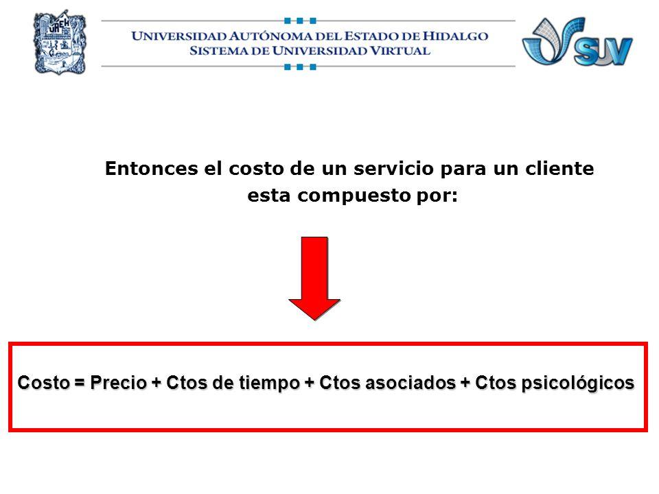 Entonces el costo de un servicio para un cliente esta compuesto por: Costo = Precio + Ctos de tiempo + Ctos asociados + Ctos psicológicos