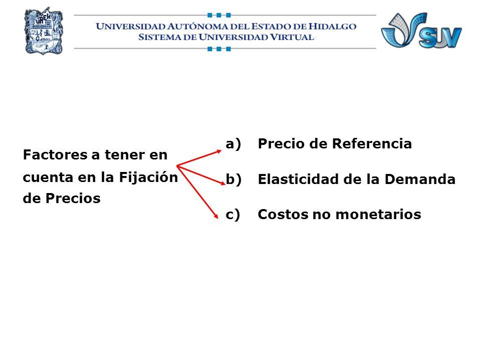 Factores a tener en cuenta en la Fijación de Precios a)Precio de Referencia b)Elasticidad de la Demanda c)Costos no monetarios