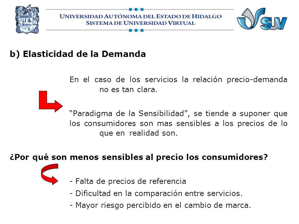 b) Elasticidad de la Demanda En el caso de los servicios la relación precio-demanda no es tan clara. Paradigma de la Sensibilidad, se tiende a suponer