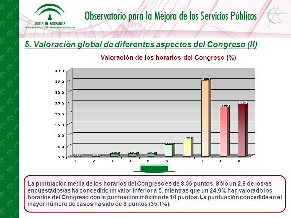 5. Valoración global de diferentes aspectos del Congreso (II) La puntuación media de los horarios del Congreso es de 8,36 puntos. Sólo un 2,8 de los/a