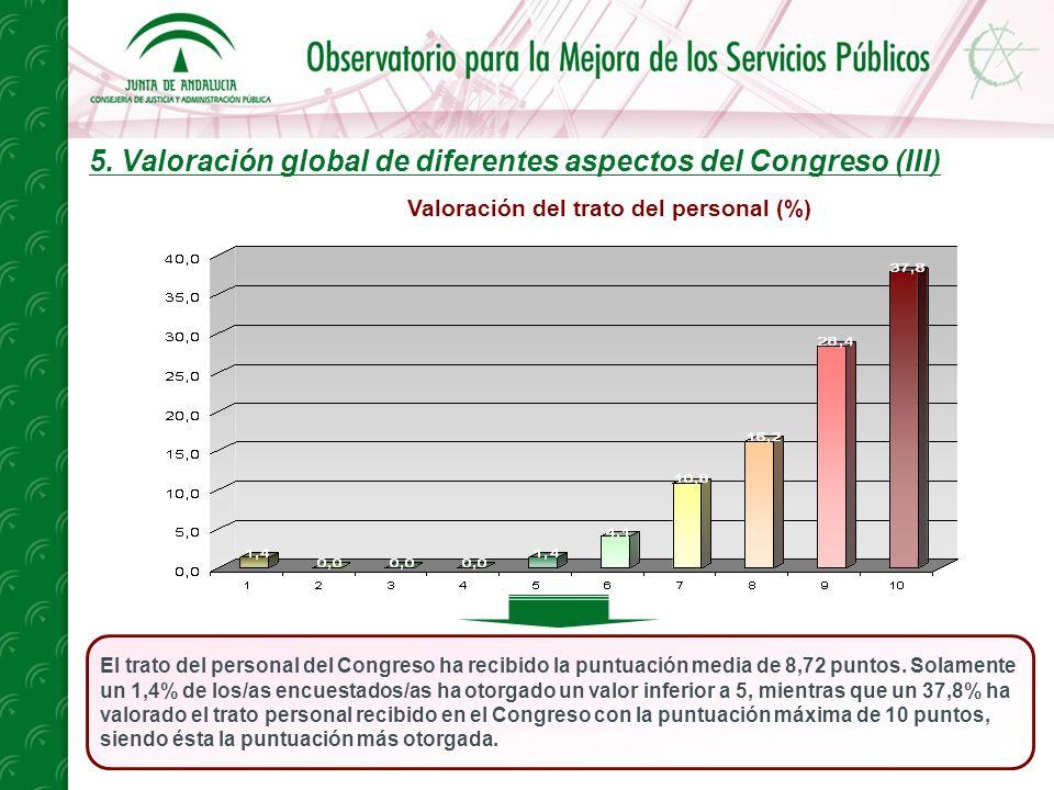 5. Valoración global de diferentes aspectos del Congreso (III) El trato del personal del Congreso ha recibido la puntuación media de 8,72 puntos. Sola