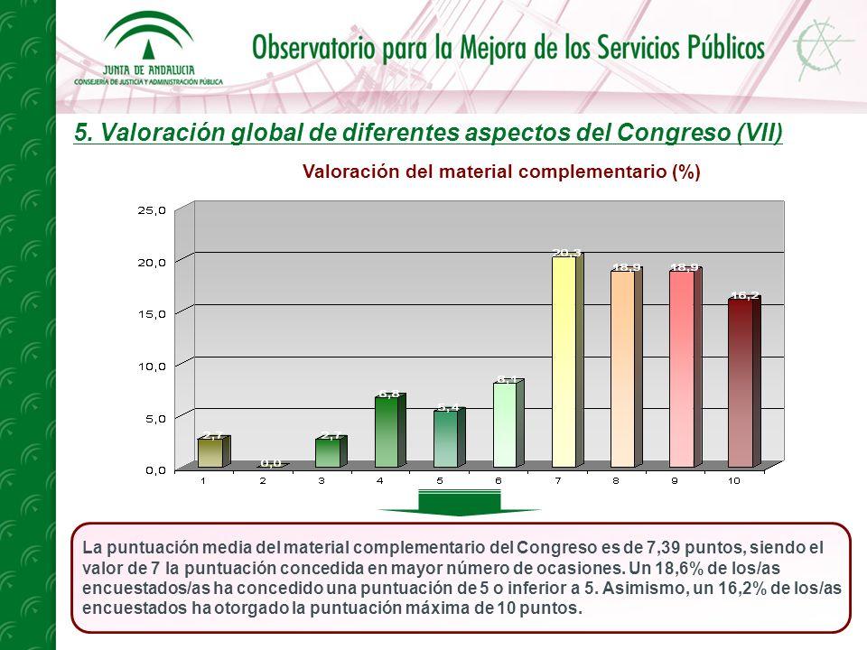 5. Valoración global de diferentes aspectos del Congreso (VII) La puntuación media del material complementario del Congreso es de 7,39 puntos, siendo