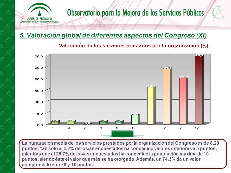 5. Valoración global de diferentes aspectos del Congreso (XI) La puntuación media de los servicios prestados por la organización del Congreso es de 8,