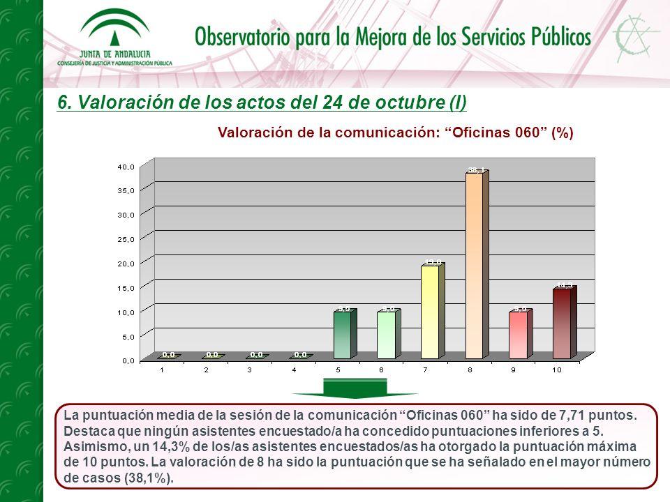 6. Valoración de los actos del 24 de octubre (I) La puntuación media de la sesión de la comunicación Oficinas 060 ha sido de 7,71 puntos. Destaca que