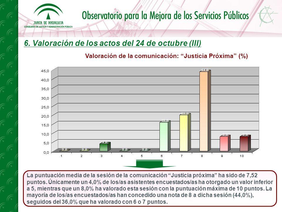 6. Valoración de los actos del 24 de octubre (III) La puntuación media de la sesión de la comunicación Justicia próxima ha sido de 7,52 puntos. Únicam
