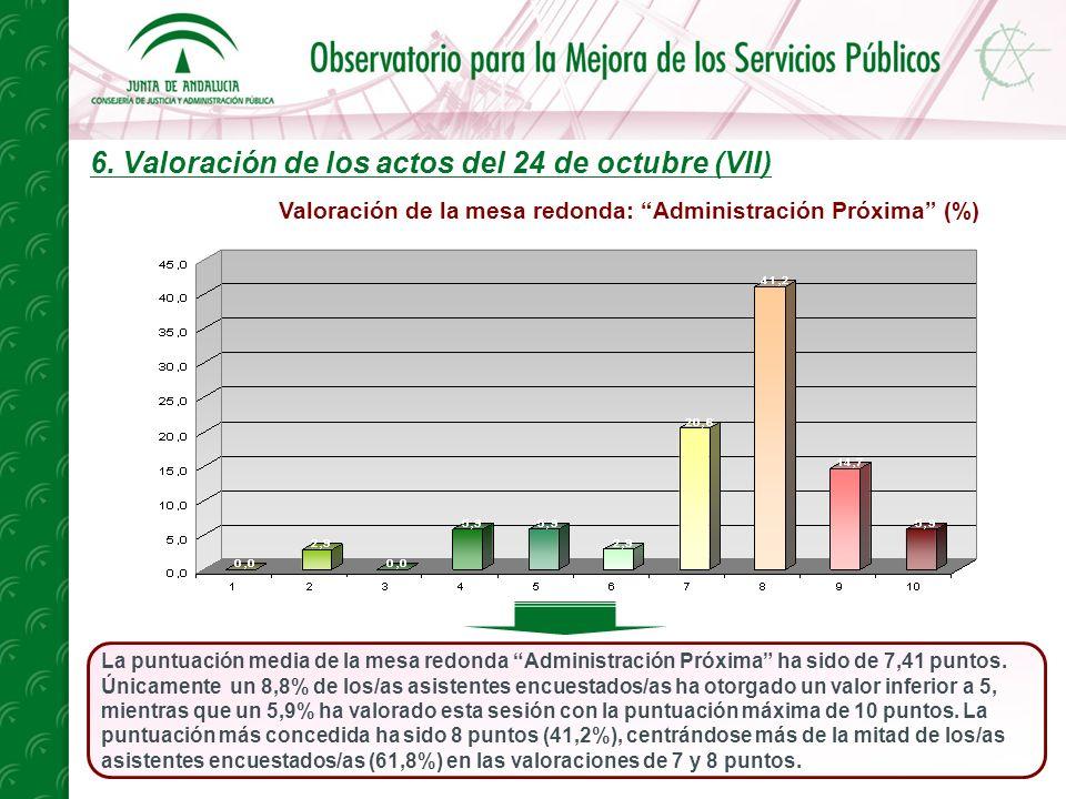 6. Valoración de los actos del 24 de octubre (VII) La puntuación media de la mesa redonda Administración Próxima ha sido de 7,41 puntos. Únicamente un