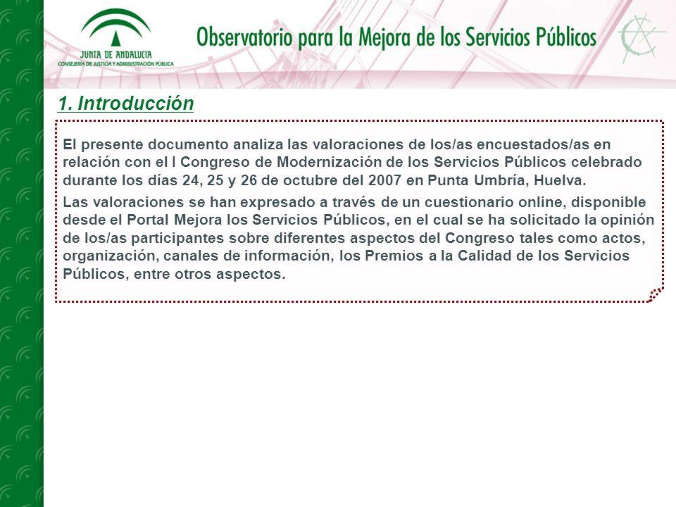 1. Introducción El presente documento analiza las valoraciones de los/as encuestados/as en relación con el I Congreso de Modernización de los Servicio