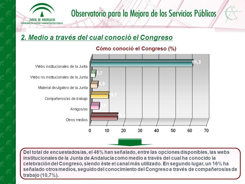 2. Medio a través del cual conoció el Congreso Del total de encuestados/as, el 46% han señalado, entre las opciones disponibles, las webs instituciona