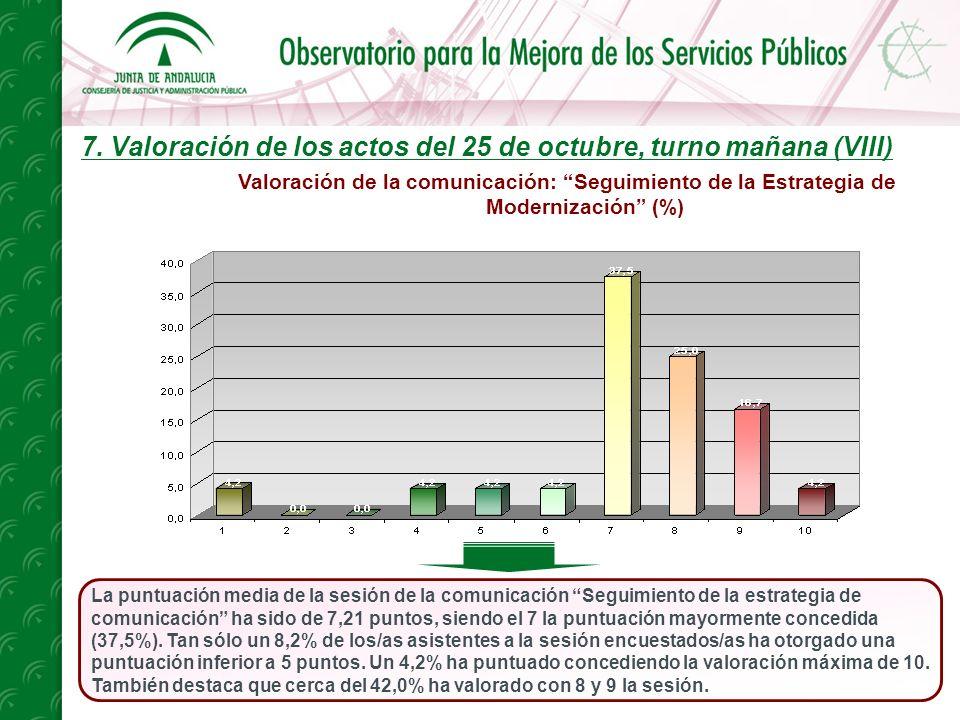 7. Valoración de los actos del 25 de octubre, turno mañana (VIII) La puntuación media de la sesión de la comunicación Seguimiento de la estrategia de