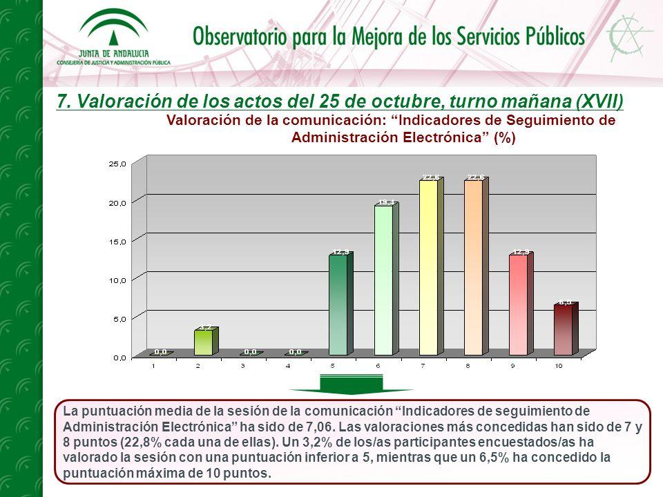 7. Valoración de los actos del 25 de octubre, turno mañana (XVII) La puntuación media de la sesión de la comunicación Indicadores de seguimiento de Ad