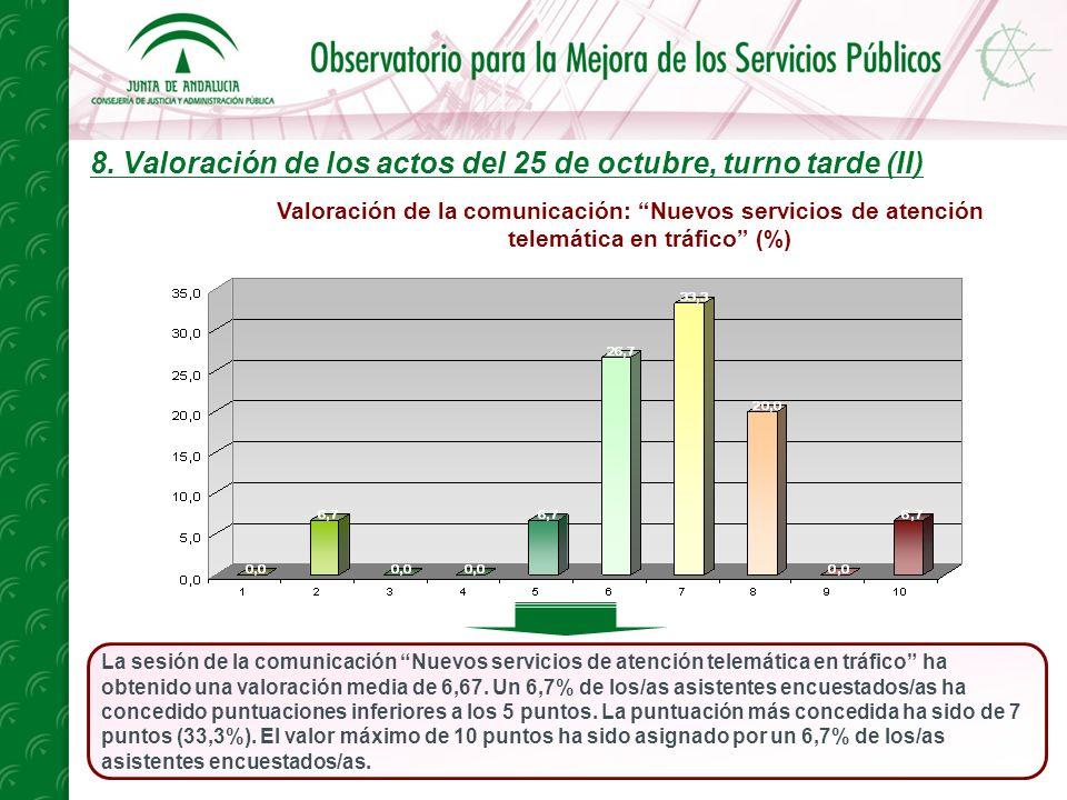 8. Valoración de los actos del 25 de octubre, turno tarde (II) La sesión de la comunicación Nuevos servicios de atención telemática en tráfico ha obte