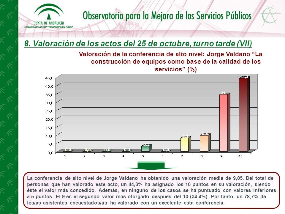8. Valoración de los actos del 25 de octubre, turno tarde (VII) La conferencia de alto nivel de Jorge Valdano ha obtenido una valoración media de 9,05