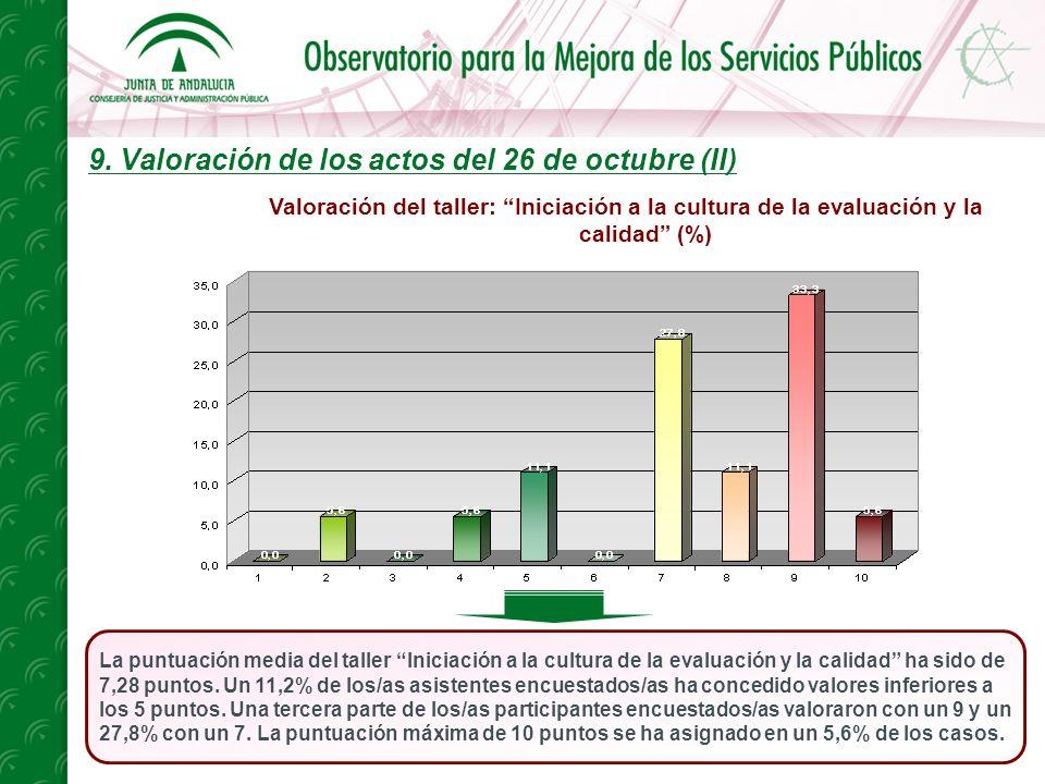 9. Valoración de los actos del 26 de octubre (II) La puntuación media del taller Iniciación a la cultura de la evaluación y la calidad ha sido de 7,28