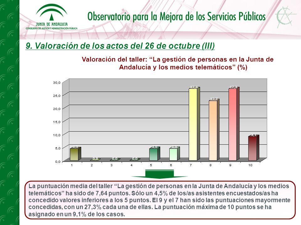 9. Valoración de los actos del 26 de octubre (III) La puntuación media del taller La gestión de personas en la Junta de Andalucía y los medios telemát