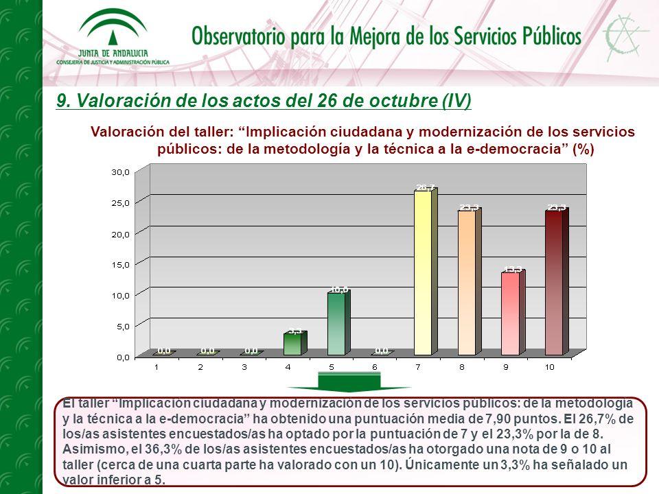 9. Valoración de los actos del 26 de octubre (IV) El taller Implicación ciudadana y modernización de los servicios públicos: de la metodología y la té