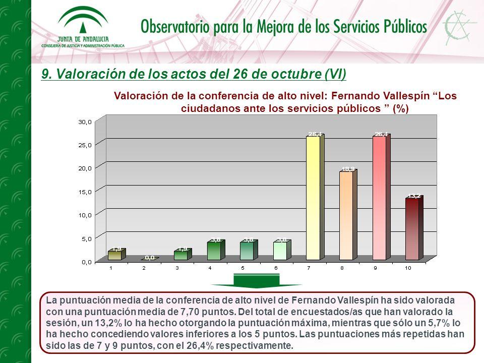 9. Valoración de los actos del 26 de octubre (VI) La puntuación media de la conferencia de alto nivel de Fernando Vallespín ha sido valorada con una p