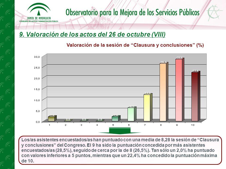 9. Valoración de los actos del 26 de octubre (VIII) Los/as asistentes encuestados/as han puntuado con una media de 8,28 la sesión de Clausura y conclu