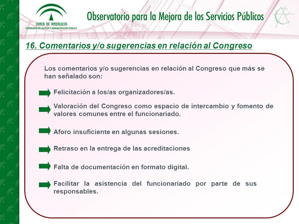 16. Comentarios y/o sugerencias en relación al Congreso Felicitación a los/as organizadores/as.