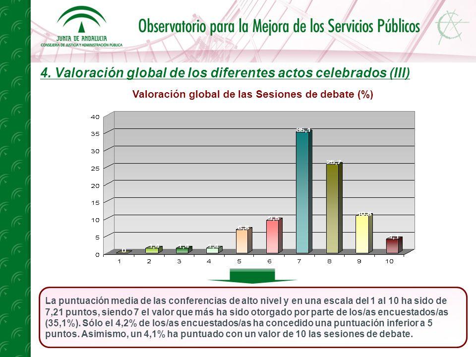 4. Valoración global de los diferentes actos celebrados (III) La puntuación media de las conferencias de alto nivel y en una escala del 1 al 10 ha sid