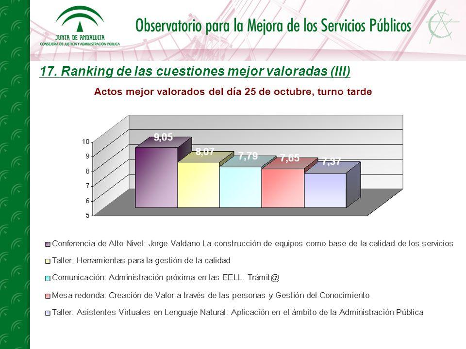 17. Ranking de las cuestiones mejor valoradas (III) Actos mejor valorados del día 25 de octubre, turno tarde