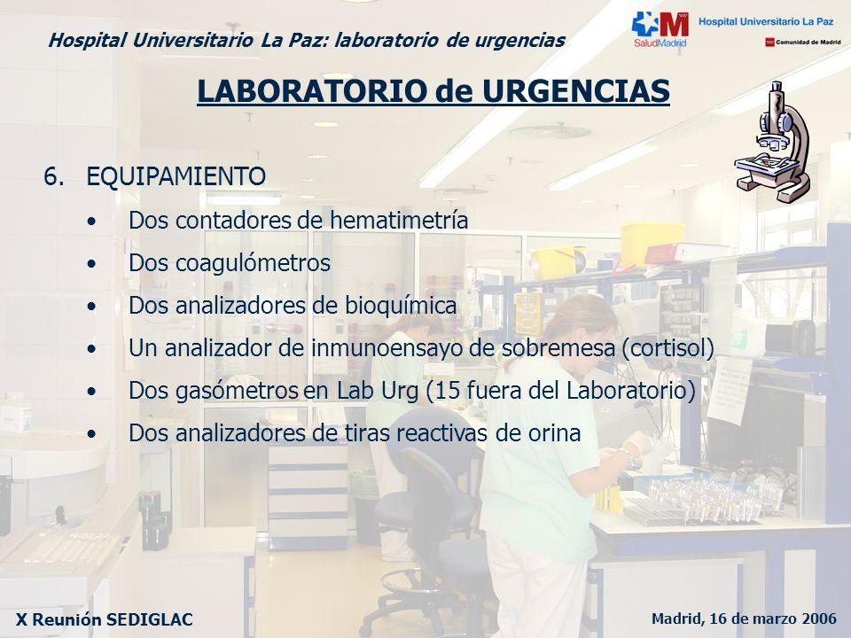 Madrid, 16 de marzo 2006 X Reunión SEDIGLAC Hospital Universitario La Paz: laboratorio de urgencias LABORATORIO de URGENCIAS 6.EQUIPAMIENTO Dos contad