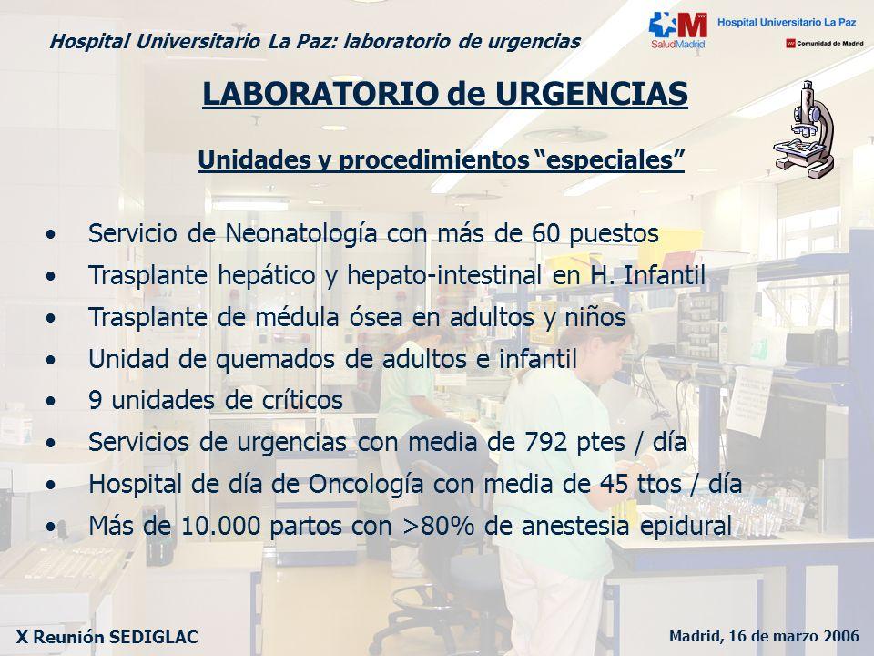 Madrid, 16 de marzo 2006 X Reunión SEDIGLAC Hospital Universitario La Paz: laboratorio de urgencias LABORATORIO de URGENCIAS Unidades y procedimientos