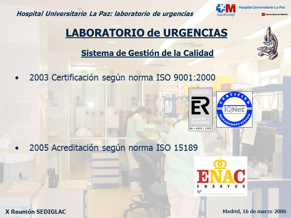 Madrid, 16 de marzo 2006 X Reunión SEDIGLAC Hospital Universitario La Paz: laboratorio de urgencias Sistema de Gestión de la Calidad LABORATORIO de UR