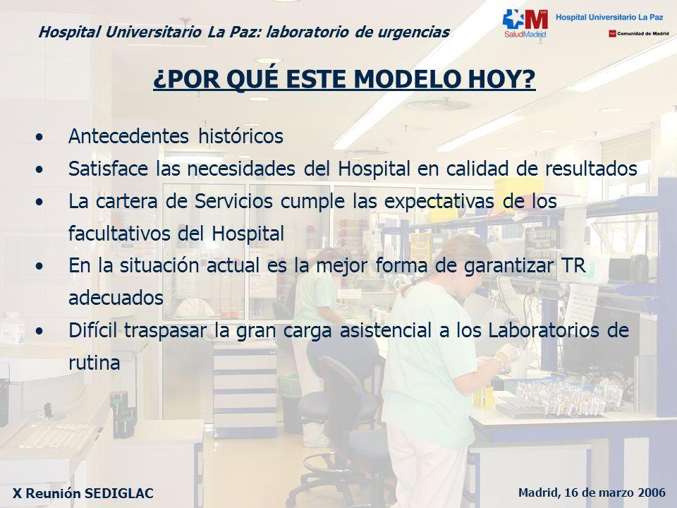 Madrid, 16 de marzo 2006 X Reunión SEDIGLAC Hospital Universitario La Paz: laboratorio de urgencias ¿POR QUÉ ESTE MODELO HOY? Antecedentes históricos