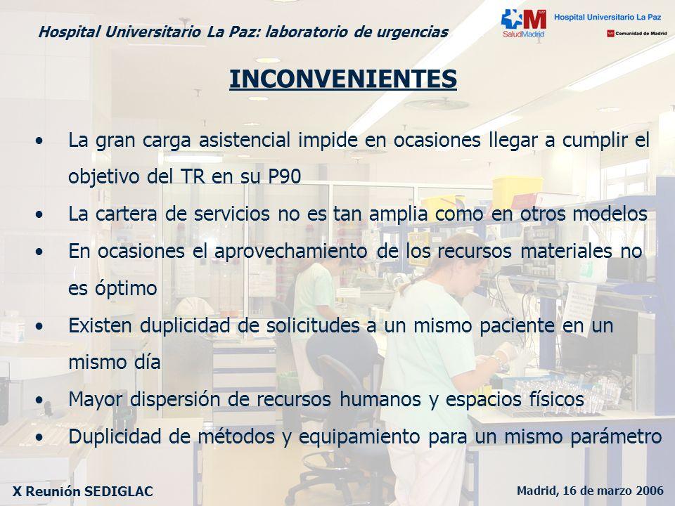 Madrid, 16 de marzo 2006 X Reunión SEDIGLAC Hospital Universitario La Paz: laboratorio de urgencias INCONVENIENTES La gran carga asistencial impide en