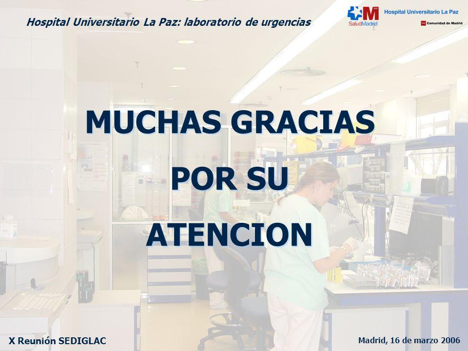 Madrid, 16 de marzo 2006 X Reunión SEDIGLAC Hospital Universitario La Paz: laboratorio de urgencias MUCHAS GRACIAS POR SU ATENCION MUCHAS GRACIAS POR