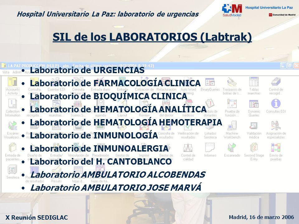 Madrid, 16 de marzo 2006 X Reunión SEDIGLAC Hospital Universitario La Paz: laboratorio de urgencias Laboratorio de URGENCIAS Laboratorio de FARMACOLOG