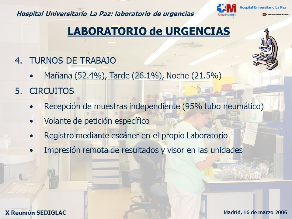Madrid, 16 de marzo 2006 X Reunión SEDIGLAC Hospital Universitario La Paz: laboratorio de urgencias LABORATORIO de URGENCIAS 4.TURNOS DE TRABAJO Mañan
