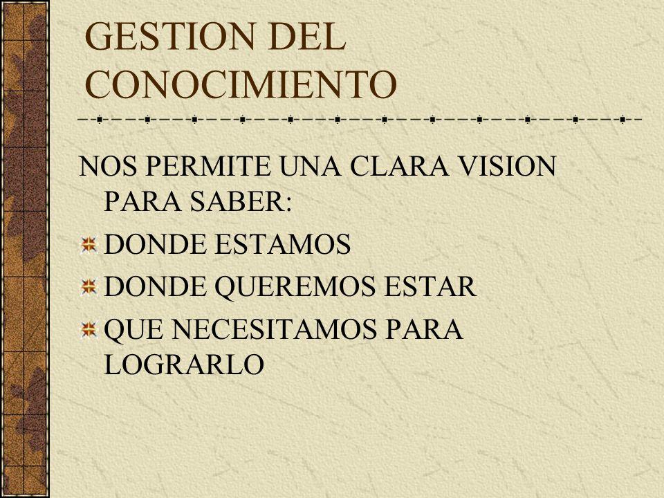 GESTION DE RECURSOS HUMANOS CAPACIDAD DE GESTIONAR EL INTELECTO HUMANO Y TRANSFORMARLO EN PRODUCTOS Y SERVICIOS UTILES